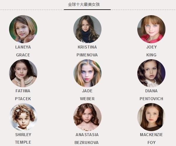 全球十大最美女孩长大了,1位少女活成了这样